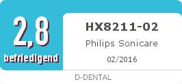 Testsiegel: HX8211-02 Philips Sonicare
